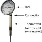 Thermo-Wells for Dial Thermometers