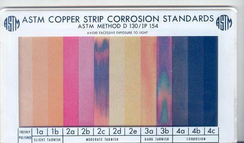 Corrosion Test Standard Refinery Supply